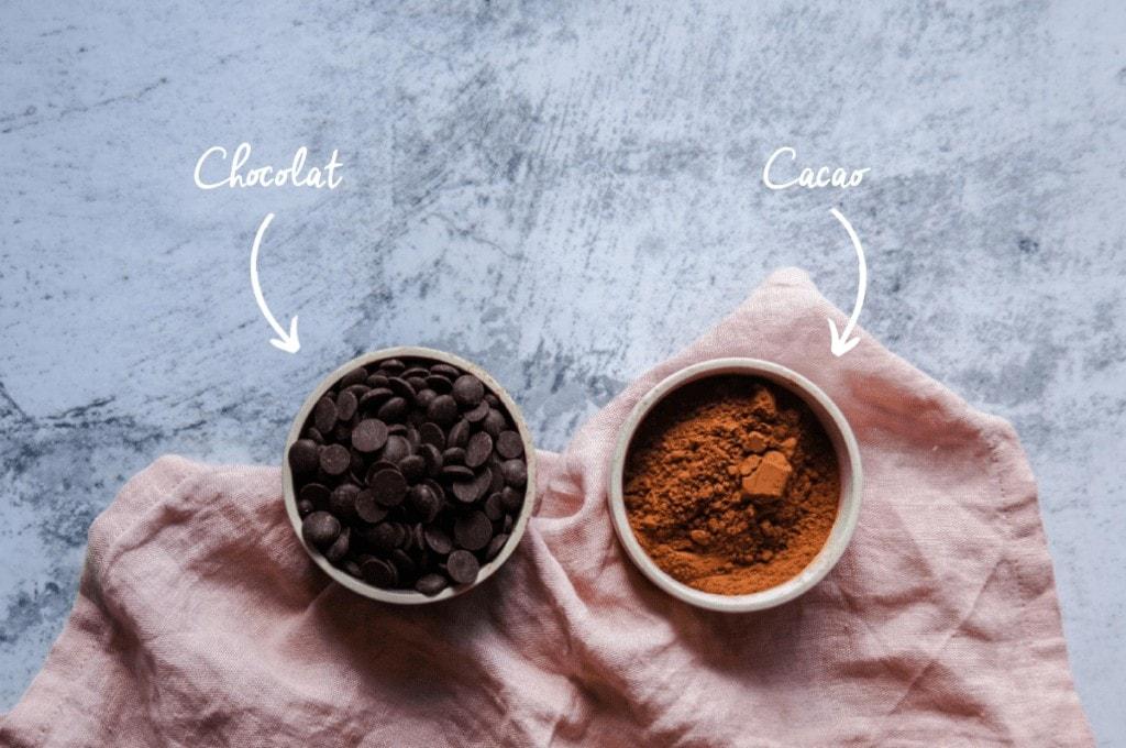Présentation chocolat et cacao horizontale