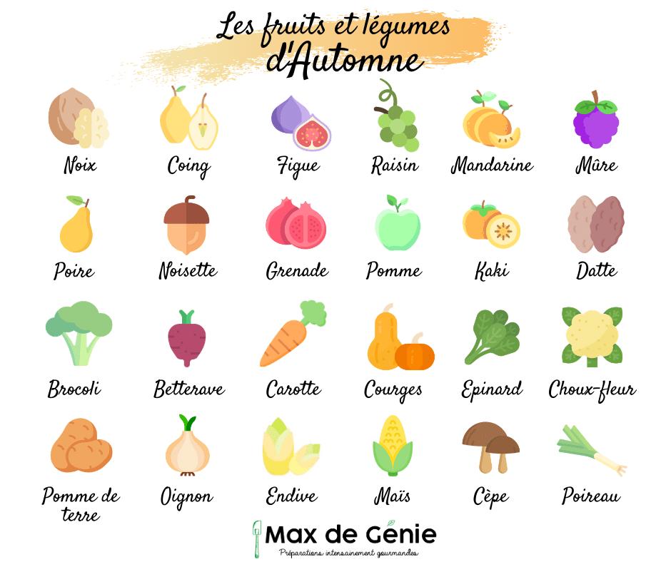 infographie fruits et légumes d'automne