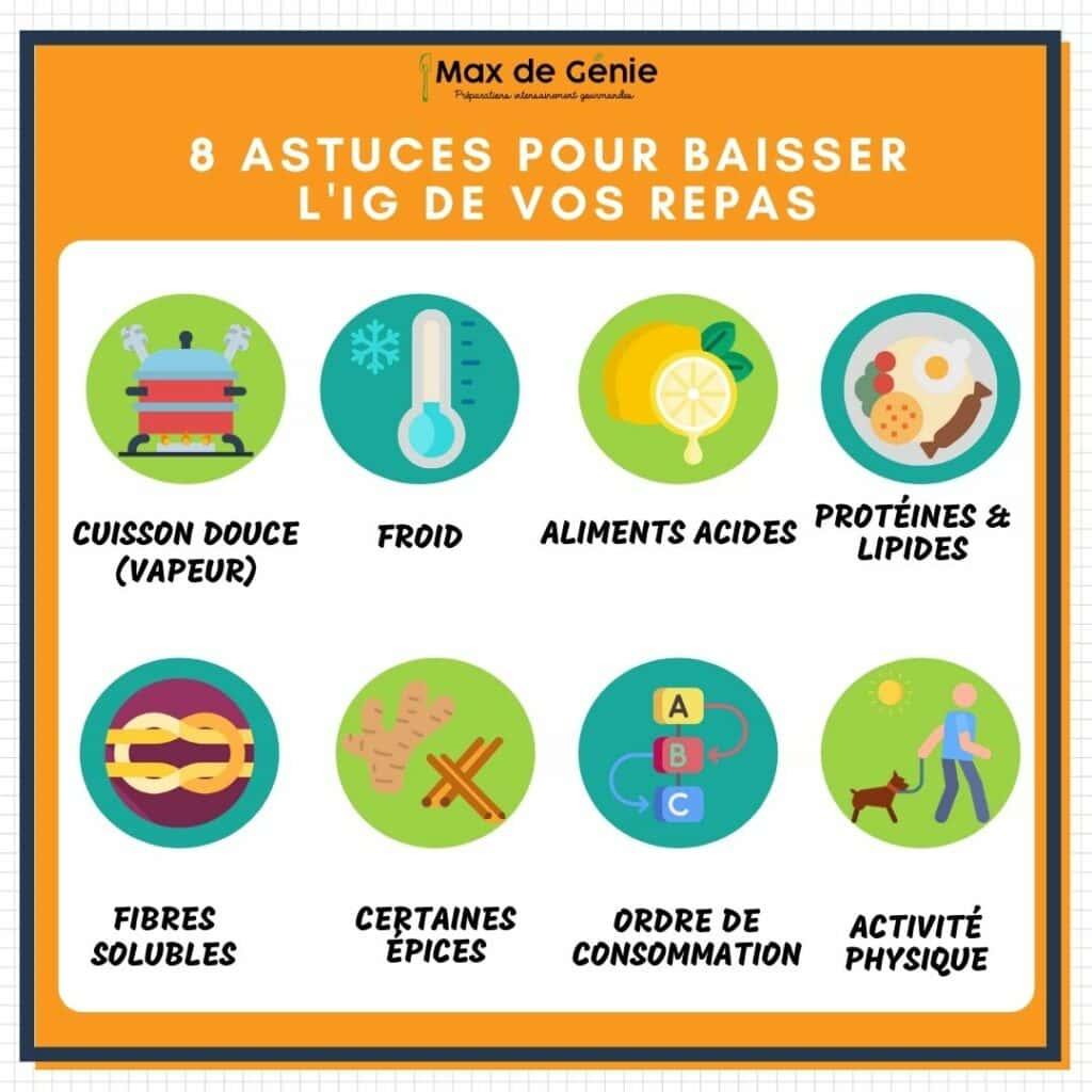 Infographies 8 astuces pour baisser l'IG de vos repas