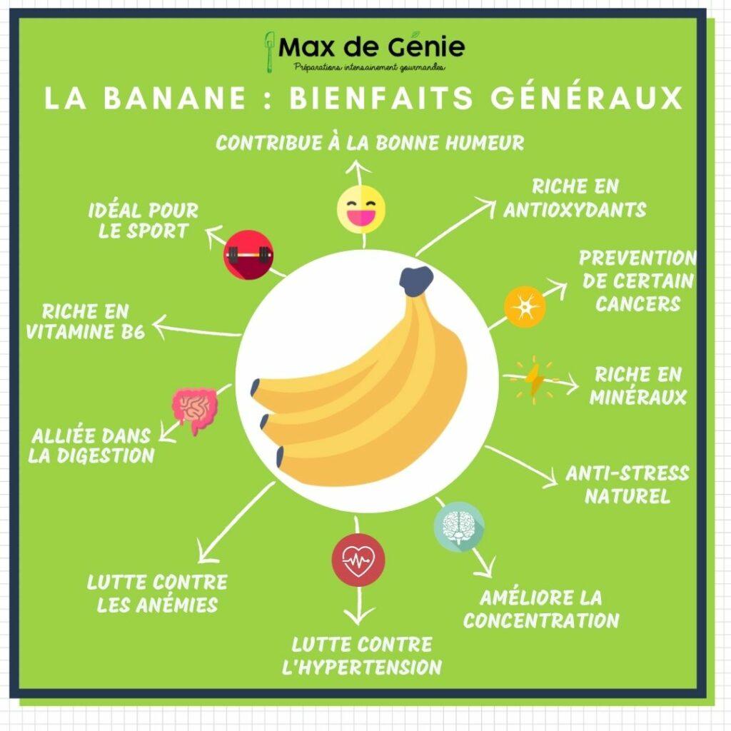 infographie bienfaits banane