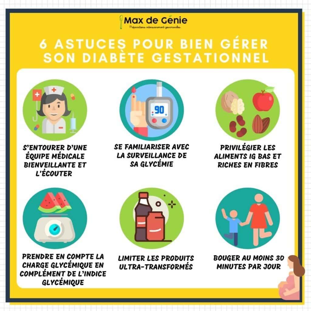 Infographie 6 astuces pour bien gérer son diabète gestationnel