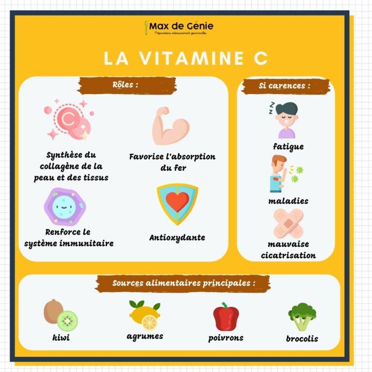 Vitamine C roles carences et sources