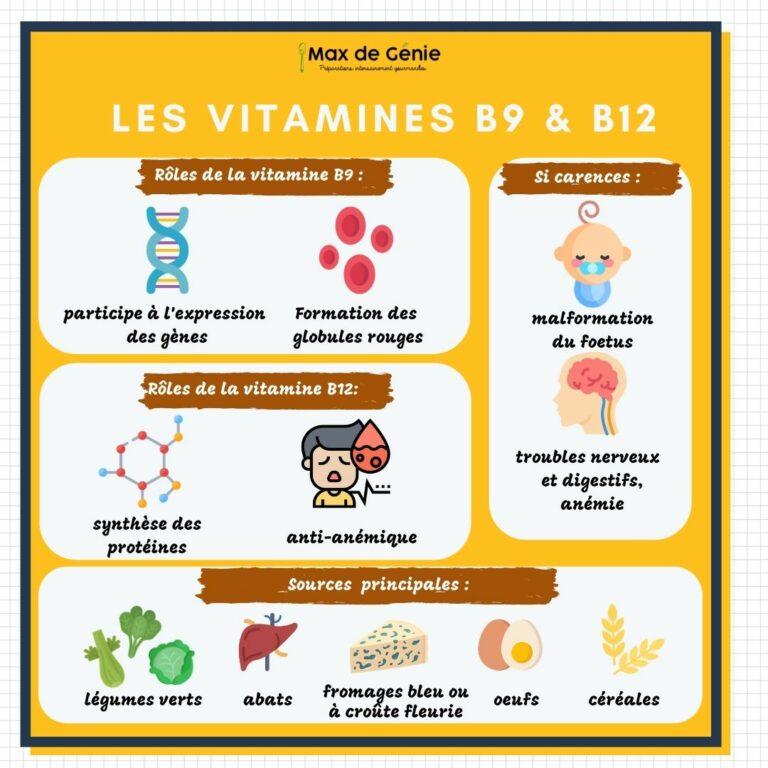 Vitamines B roles carences et sources