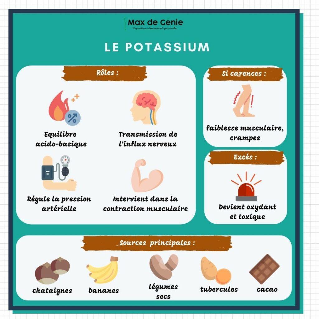 Potassium roles carences et sources
